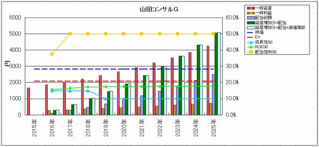 2016-04-24_資産増減グラフ