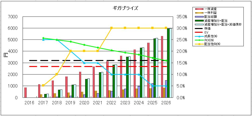 2016-06-18_資産回収