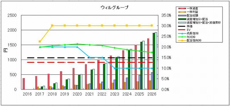 2016-06-19_資産回収