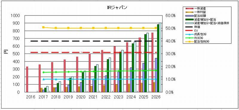 2016-07-23_資産増加