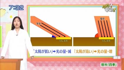 160427合格モーニング 紺野あさ美 (3)