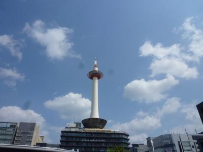 2016.8.13京都5