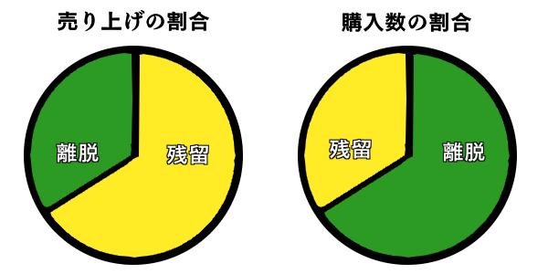 割合イメージ
