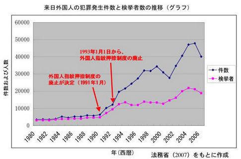m06_graph.jpg