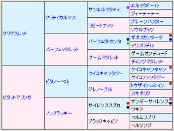 ケイコクラッカー 5代血統表