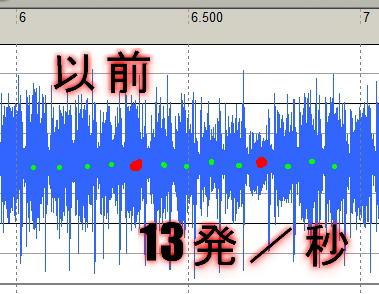 M4ハイサイ化前13発/秒20160412