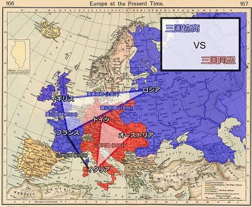 三国同盟と三国協商