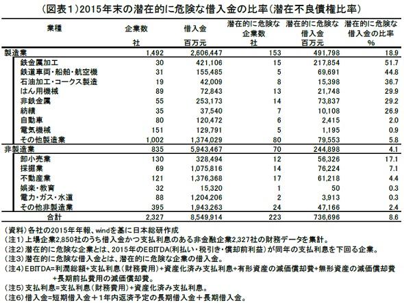 中国 上場企業