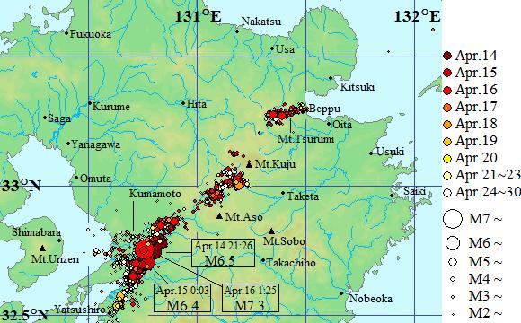 各地震の震源分布
