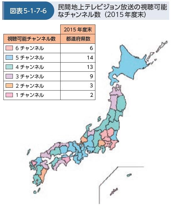 民間地上テレビジョン放送の視聴可能なチャンネル数(2015年度末)