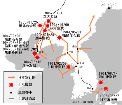 日露戦争の経過