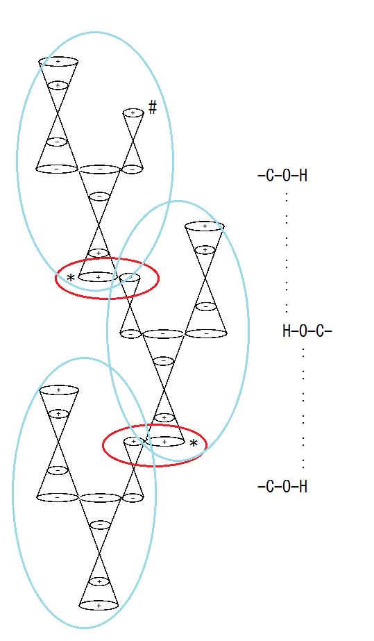 C-O-H 親水性の結合の例6
