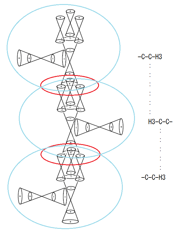 C-C-H3 疎水結合の例7