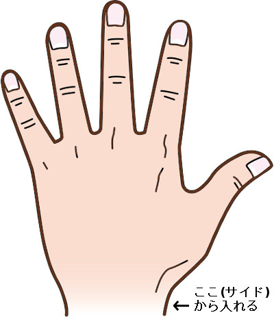 手のイラスト