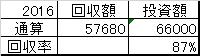 201606seiseki.jpg