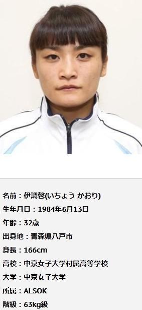 眞子さまは霊長類史上初4連覇で国民栄誉賞の伊調馨似!伊調千春はIMALU似!