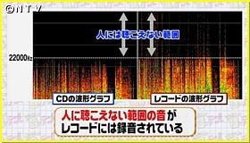 音と生き方3 (1)