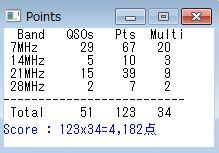 16_QRP Sprintコンテスト