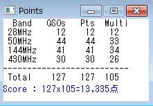 16_関西VHFコンテスト