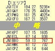 16_ALL JA0(3R5)コンテスト結果