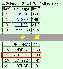 16_広島WASコンテスト結果_1R9