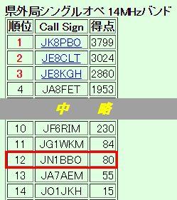 16_広島WASコンテスト結果_14