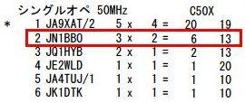 16_静岡コンテスト結果