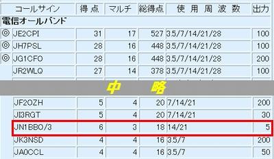16_宮崎コンテスト結果