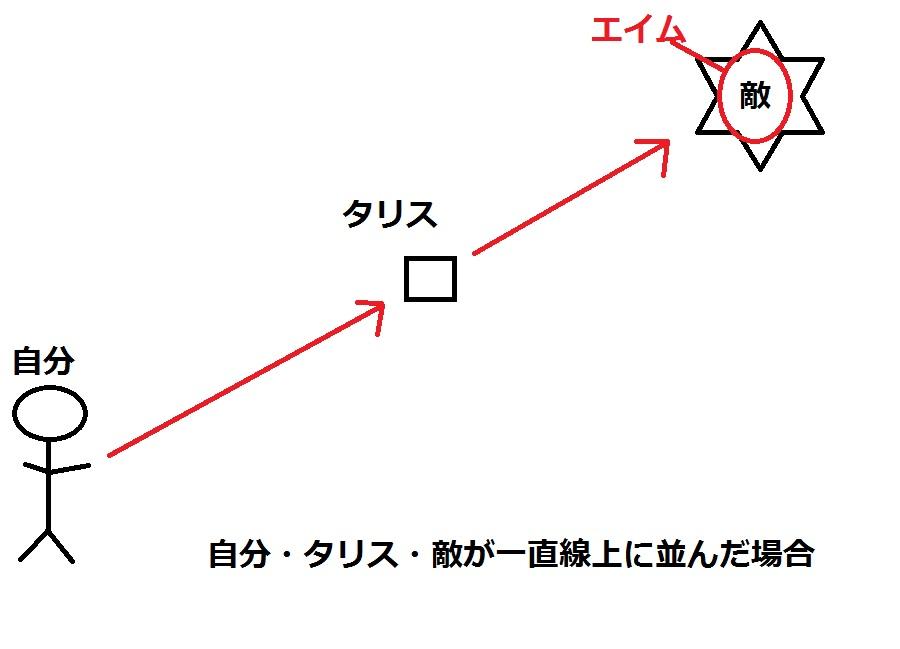 H28 8-17 フォイエ軌道