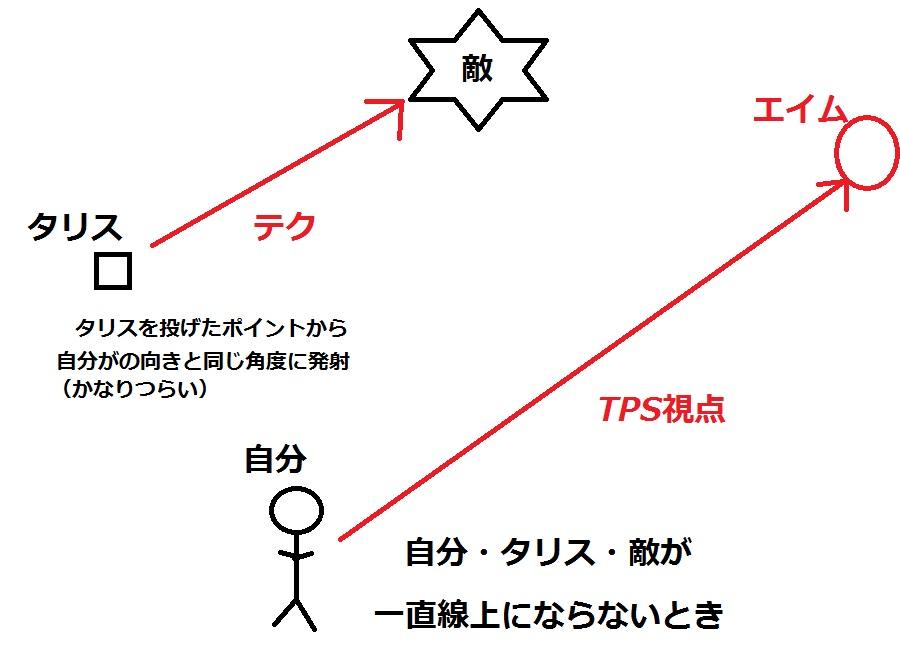 H28 8-17 フォイエ軌道2