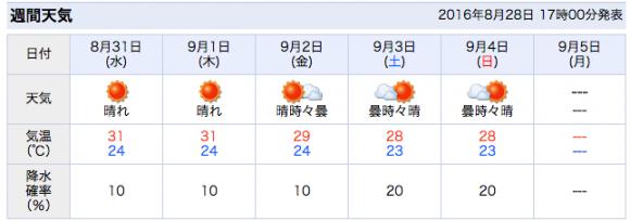 館山週間天気