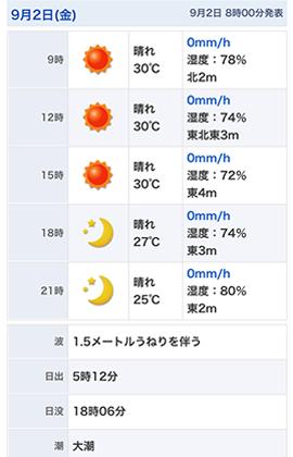 館山の海のコンディション