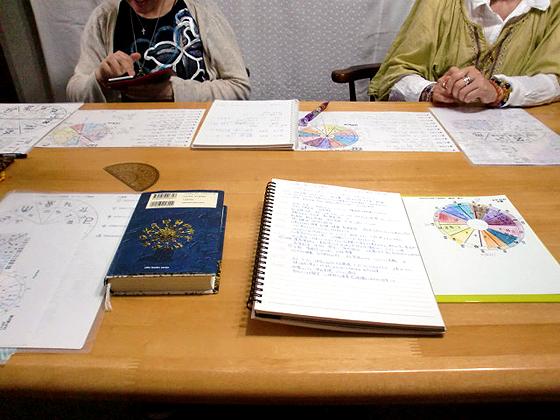 ハウスの勉強