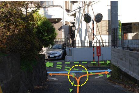 写真H:認定外道路D-3-4から交差点方向(南西から)