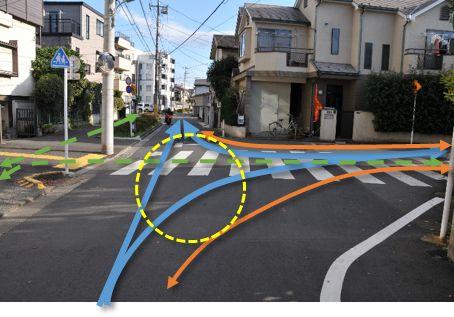 写真L:交差点全体(北西から)