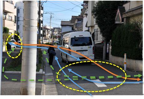 写真M:交差点7を車が直進した場合(北西から南東方向)