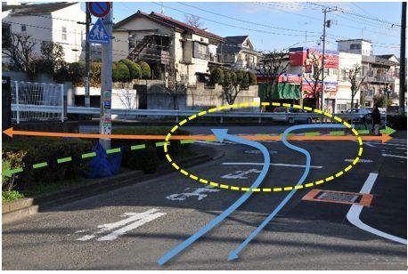 写真Q:交差点全体(北西から南東方向)