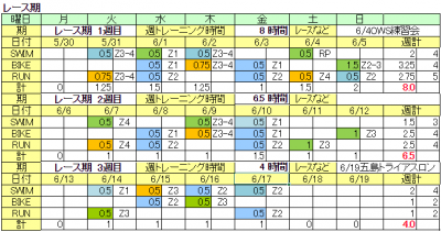 24-26thweeksplan.jpg