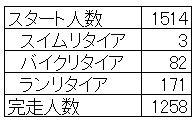 miyako201601_201604181259104bb.jpg
