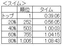 miyako201602.jpg