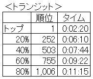 miyako201603.jpg