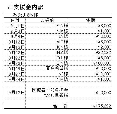 支援金出入り表20160902