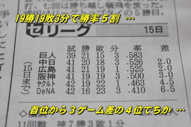阪神新聞 002