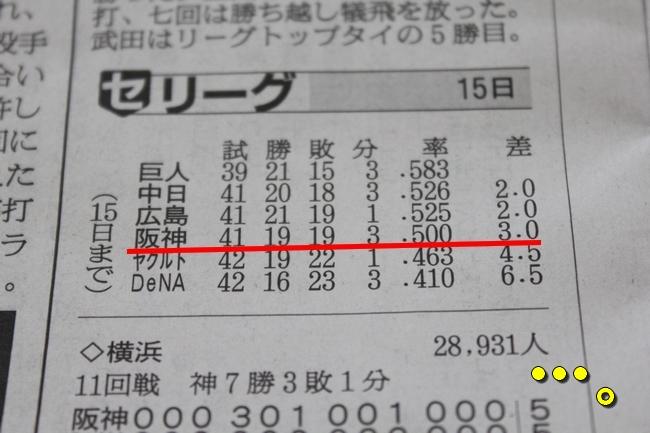 阪神新聞 004