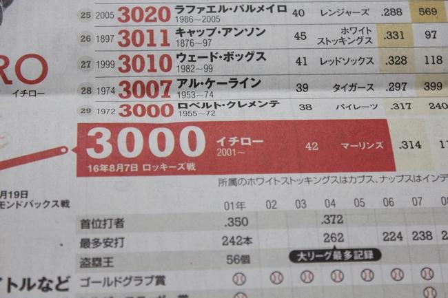 競泳ケイティ3000安打ゴレンジャー 058