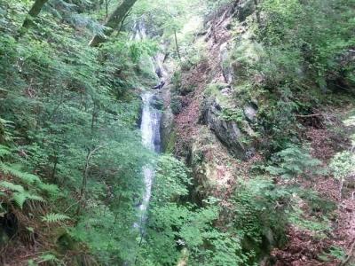 七つ滝の第四の滝壷