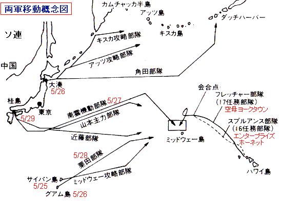 ミッドウェー・アリューシャン列島攻略概念図