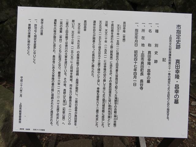 IMG_5788 幸隆・昌幸