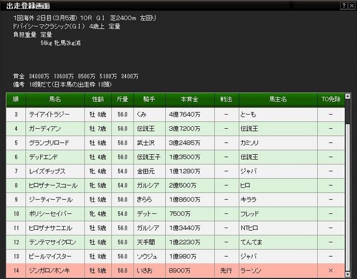 81SドバイSC出走登録2