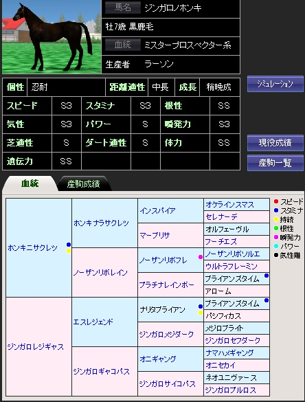 ホンキ血統表